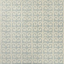 Blue Modern Wallcovering by Lee Jofa Wallpaper